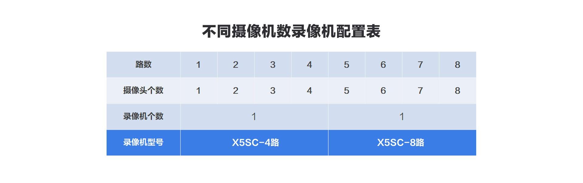 C5HC+X5SC套装-web_03.jpg