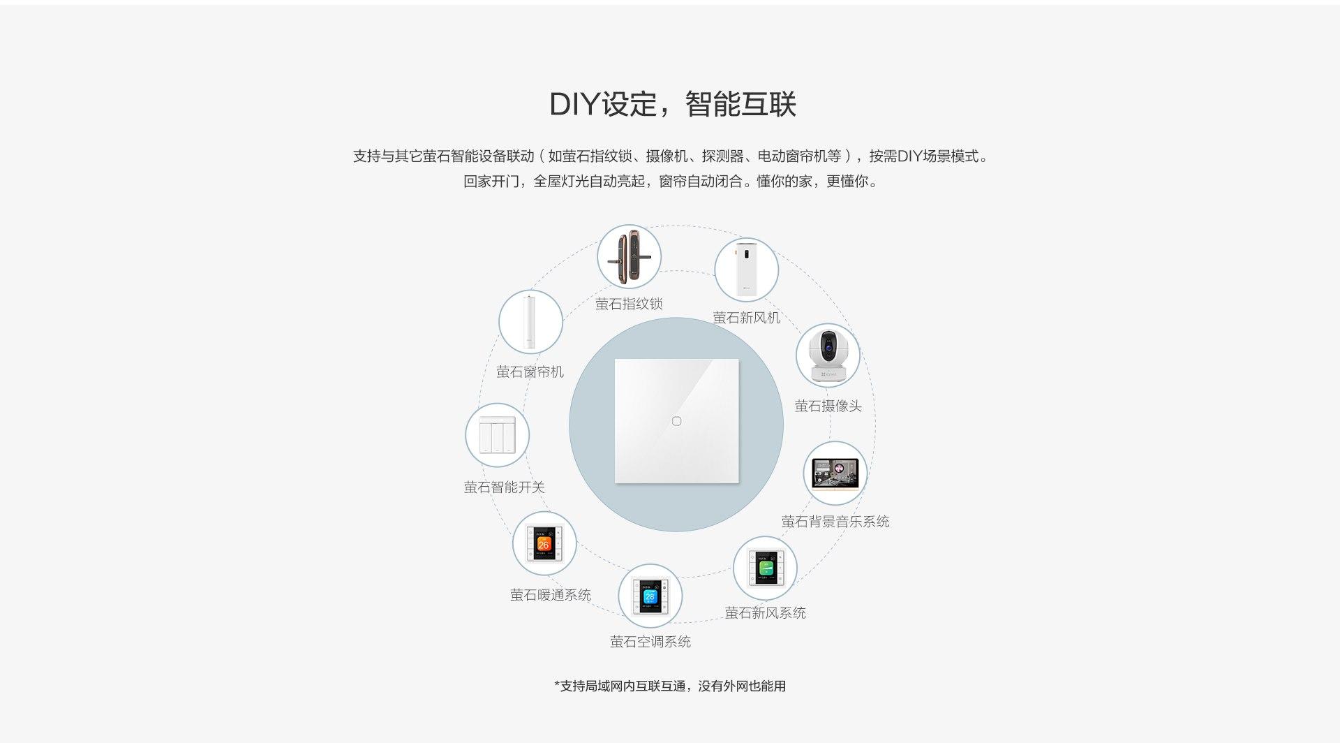 DIY设定 智能互联
