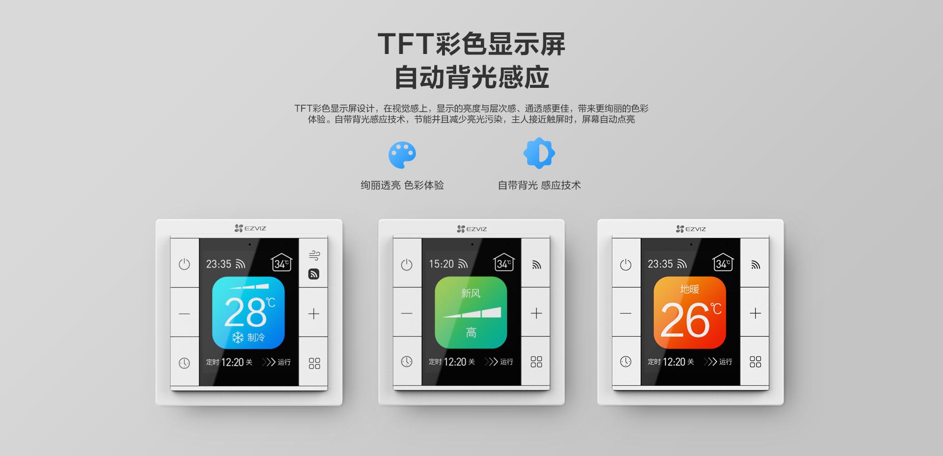 TFT彩色显示屏 自动背光感应
