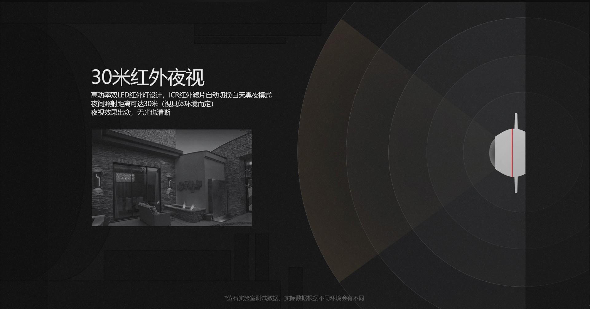 C3W+X5S套装-web_07.jpg