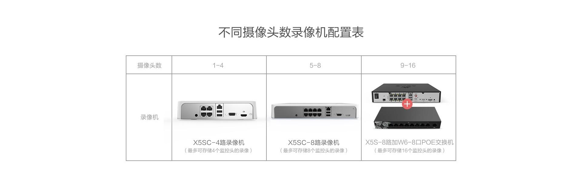 C3T+X5SC-web_03.jpg