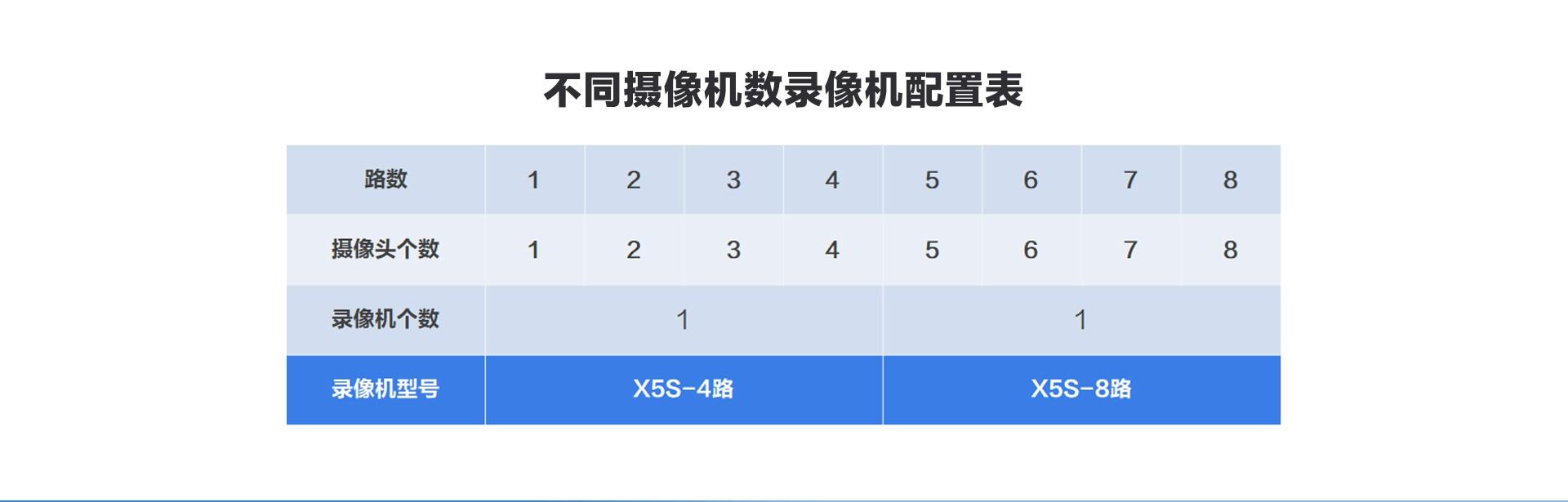 C5HC+X5S套装-web_03.jpg