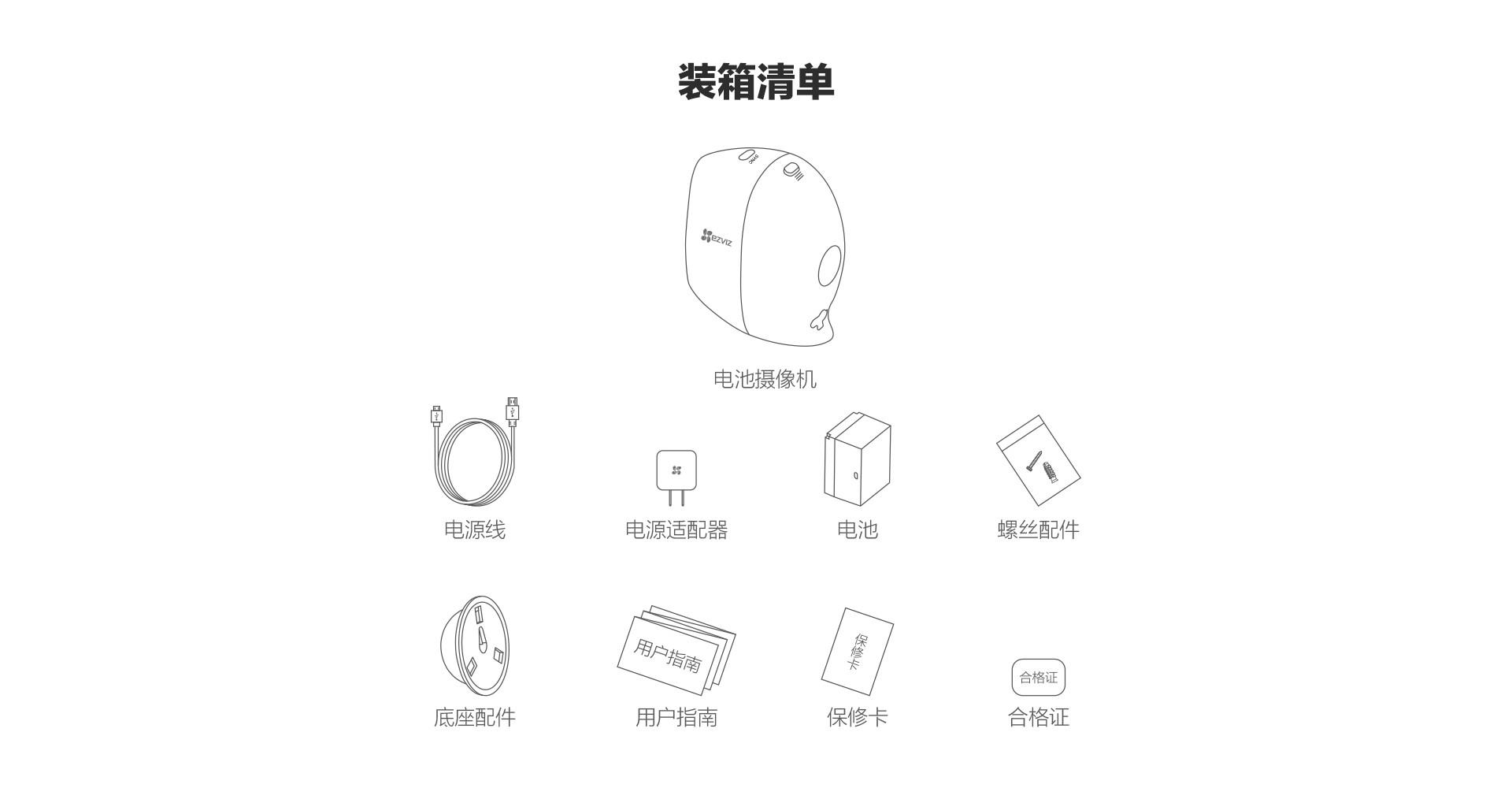 C3A装箱清单-web.jpg