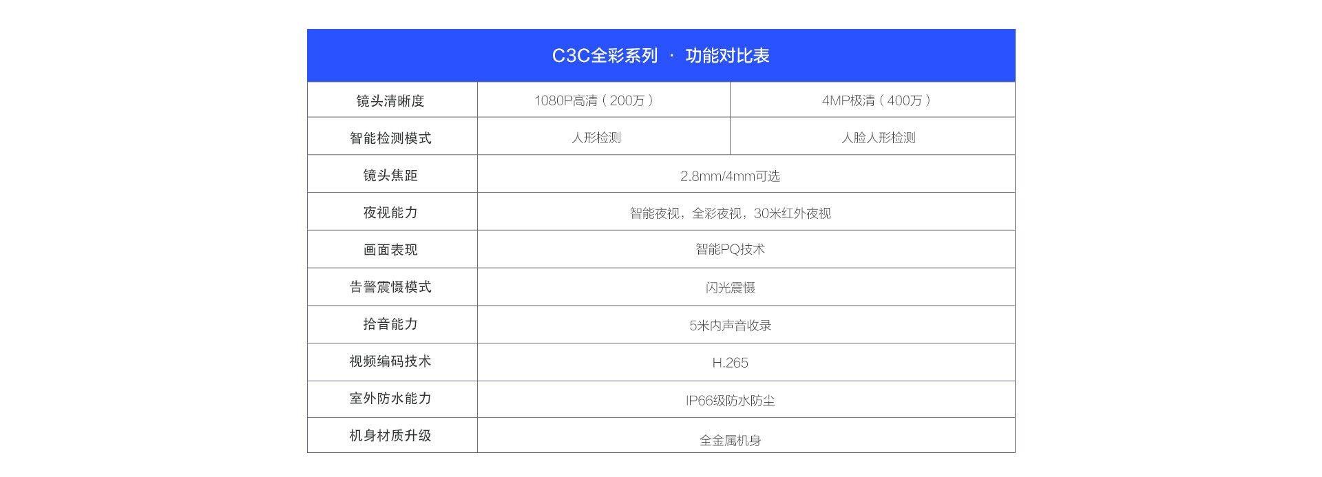 C3C-web.jpg