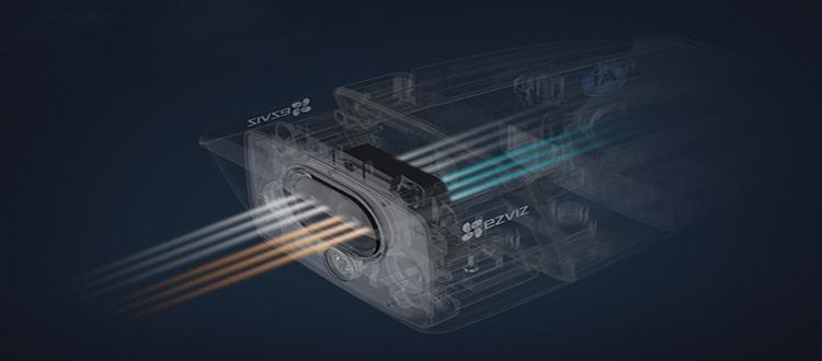 智能家居摄像机技术哪家强?看完这篇文章你就明白了!