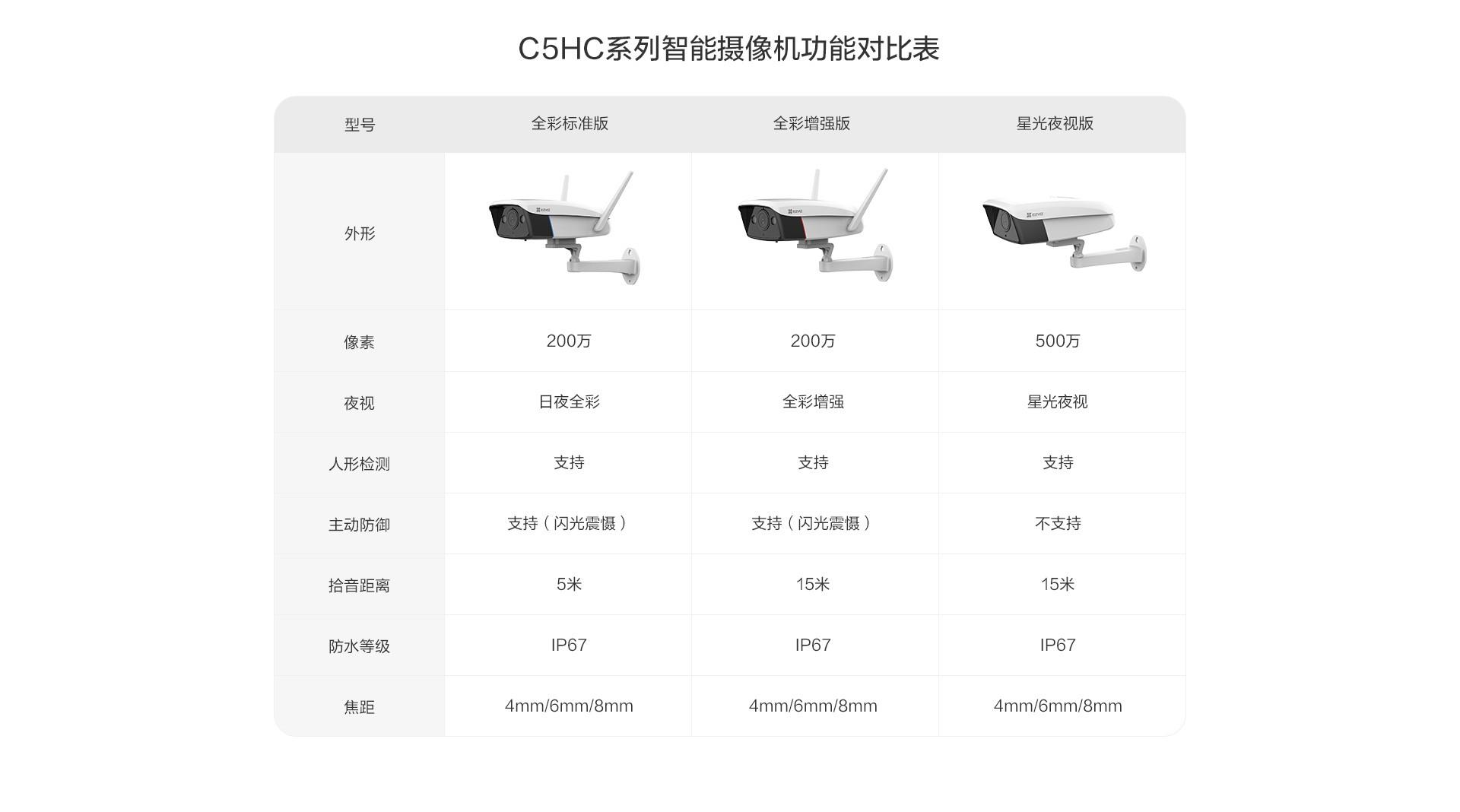 C5HC标准版wifi-web_03.jpg