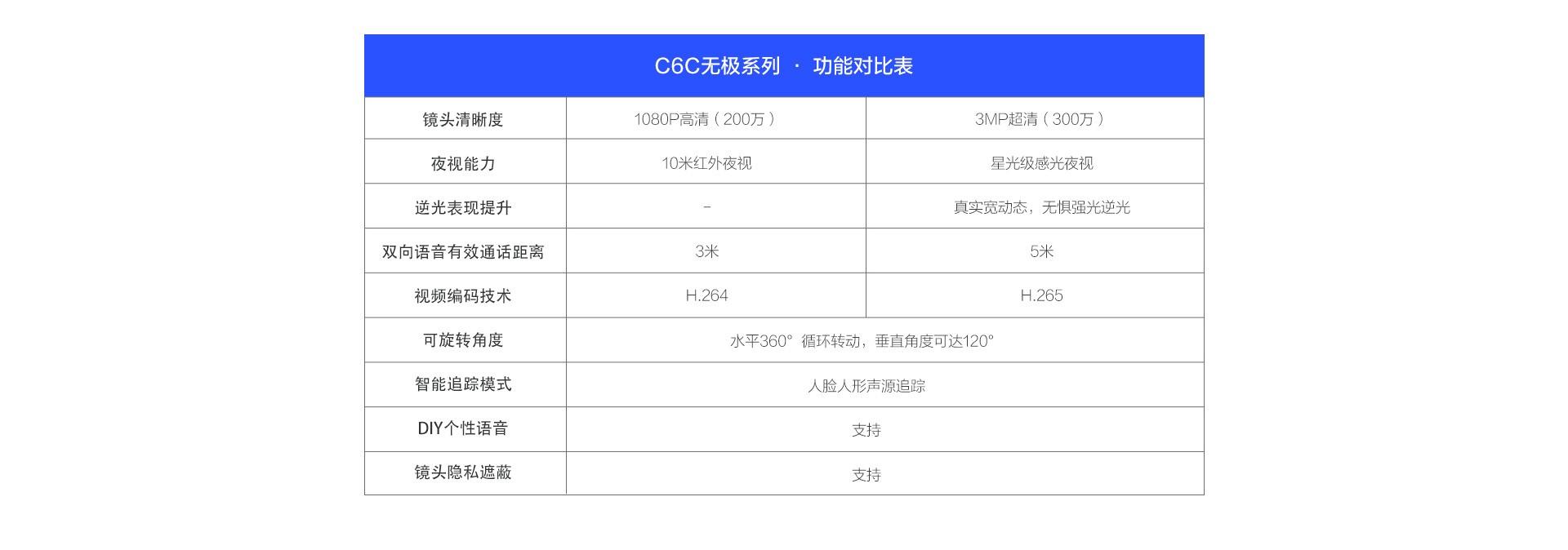 C6C无极-WEB.jpg
