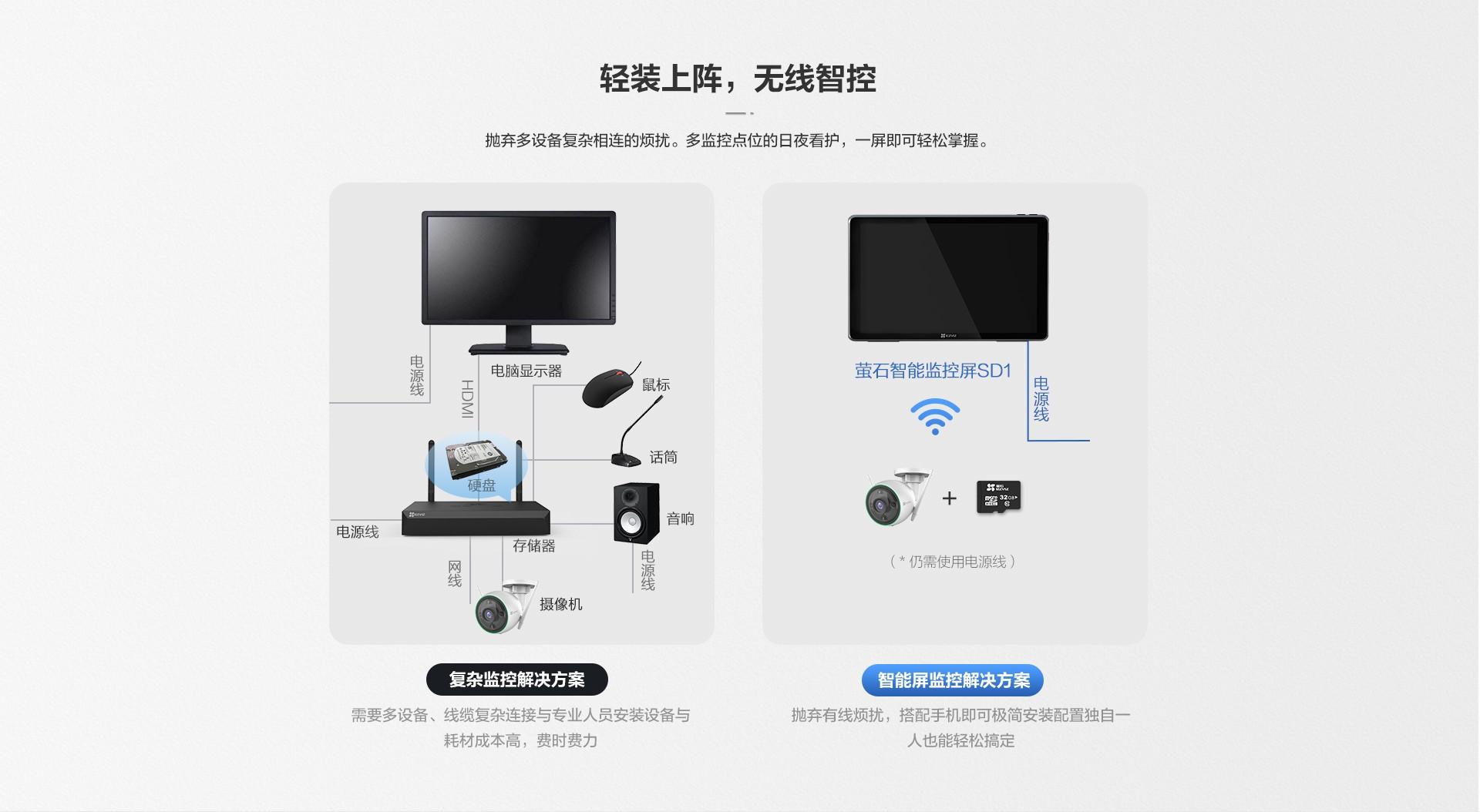 C3C+智能屏+卡套装-web_03.jpg